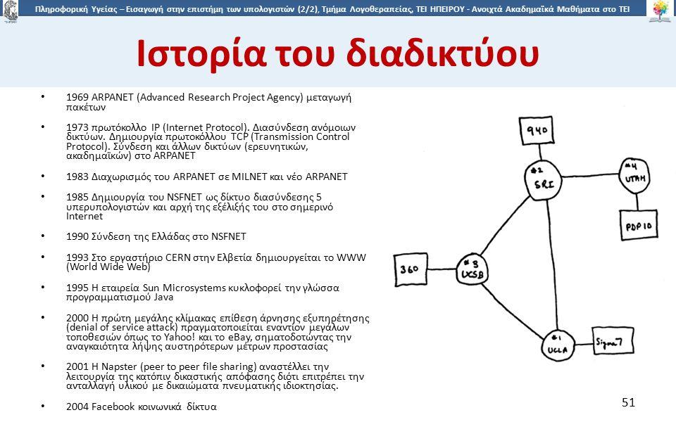 5151 Πληροφορική Υγείας – Εισαγωγή στην επιστήμη των υπολογιστών (2/2), Τμήμα Λογοθεραπείας, ΤΕΙ ΗΠΕΙΡΟΥ - Ανοιχτά Ακαδημαϊκά Μαθήματα στο ΤΕΙ Ηπείρου Ιστορία του διαδικτύου 1969 ARPANET (Advanced Research Project Agency) μεταγωγή πακέτων 1973 πρωτόκολλο IP (Internet Protocol).