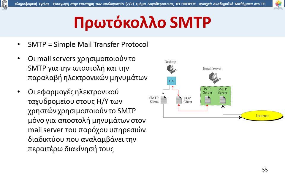 5 Πληροφορική Υγείας – Εισαγωγή στην επιστήμη των υπολογιστών (2/2), Τμήμα Λογοθεραπείας, ΤΕΙ ΗΠΕΙΡΟΥ - Ανοιχτά Ακαδημαϊκά Μαθήματα στο ΤΕΙ Ηπείρου Πρωτόκολλο SMTP SMTP = Simple Mail Transfer Protocol Οι mail servers χρησιμοποιούν το SMTP για την αποστολή και την παραλαβή ηλεκτρονικών μηνυμάτων Οι εφαρμογές ηλεκτρονικού ταχυδρομείου στους Η/Υ των χρηστών χρησιμοποιούν το SMTP μόνο για αποστολή μηνυμάτων στον mail server του παρόχου υπηρεσιών διαδικτύου που αναλαμβάνει την περαιτέρω διακίνησή τους 55