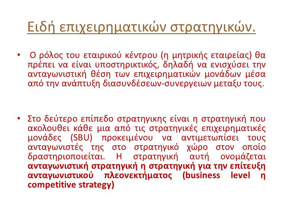 Ειδή επιχειρηματικών στρατηγικών.