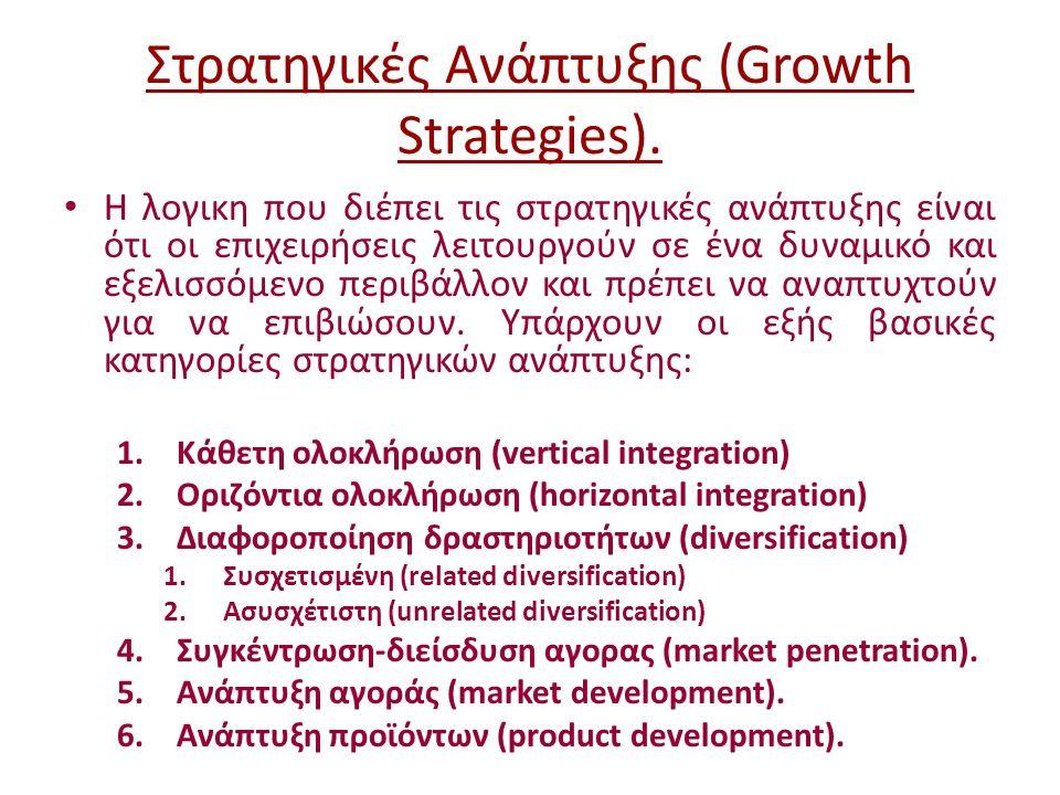Στρατηγικές Ανάπτυξης (Growth Strategies).