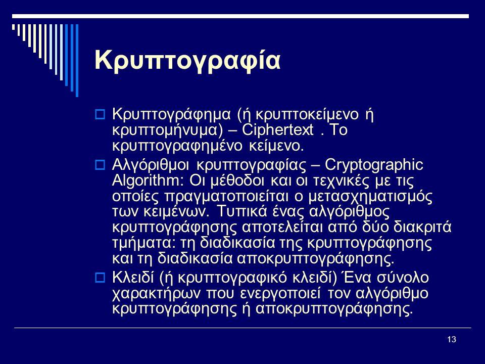 13 Κρυπτογραφία  Κρυπτογράφημα (ή κρυπτοκείμενο ή κρυπτομήνυμα) – Ciphertext.
