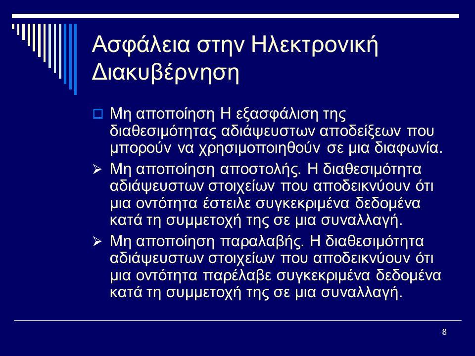 9 Ασφάλεια στην Ηλεκτρονική Διακυβέρνηση  Παράδειγμα:  Υπάλληλος αποστέλλει με ηλεκτρονικά μέσα π.χ.