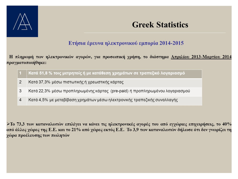 Greek Statistics Ετήσια έρευνα ηλεκτρονικού εμπορία 2014-2015 H πληρωμή των ηλεκτρονικών αγορών, για προσωπική χρήση, το διάστημα Απριλίου 2013-Μαρτίου 2014 πραγματοποιήθηκε:  Το 73,3 των καταναλωτών επιλέγει να κάνει τις ηλεκτρονικές αγορές του από εγχώριες επιχειρήσεις, το 40% από άλλες χώρες της Ε.Ε.