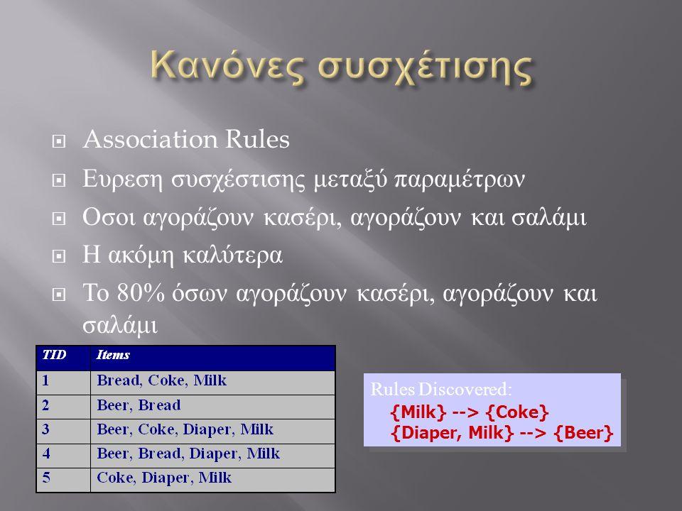  Association Rules  Ευρεση συσχέστισης μεταξύ παραμέτρων  Οσοι αγοράζουν κασέρι, αγοράζουν και σαλάμι  Η ακόμη καλύτερα  Το 80% όσων αγοράζουν κασέρι, αγοράζουν και σαλάμι Rules Discovered: {Milk} --> {Coke} {Diaper, Milk} --> {Beer} Rules Discovered: {Milk} --> {Coke} {Diaper, Milk} --> {Beer}