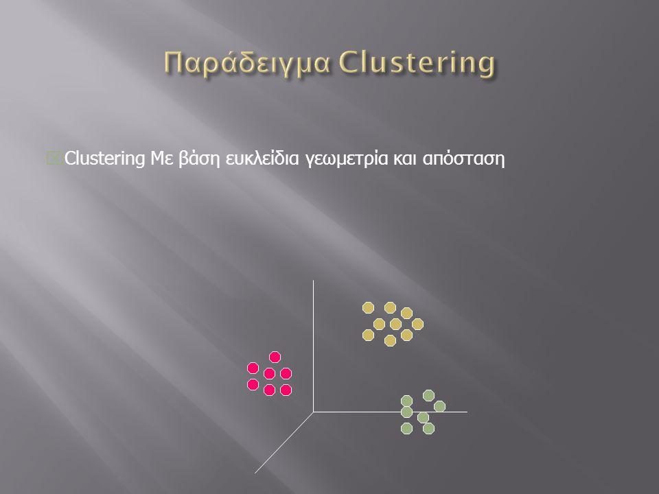 xClustering Με βάση ευκλείδια γεωμετρία και απόσταση