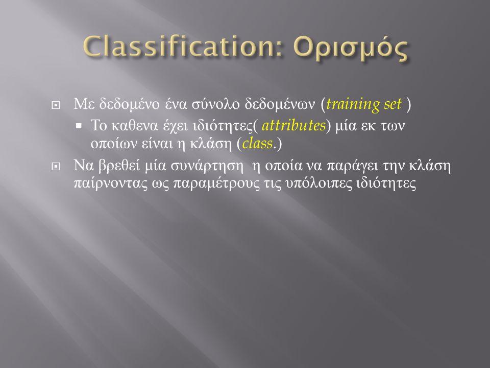  Με δεδομένο ένα σύνολο δεδομένων ( training set )  Το καθενα έχει ιδιότητες ( attributes ) μία εκ των οποίων είναι η κλάση ( class.)  Να βρεθεί μί