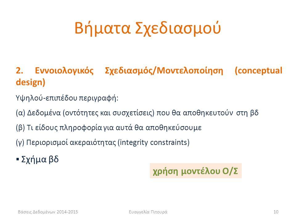 Βήματα Σχεδιασμού Ευαγγελία Πιτουρά10 2.
