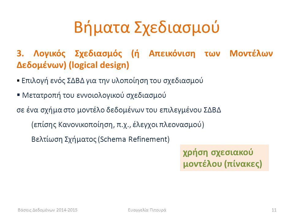 Ευαγγελία Πιτουρά11 3.