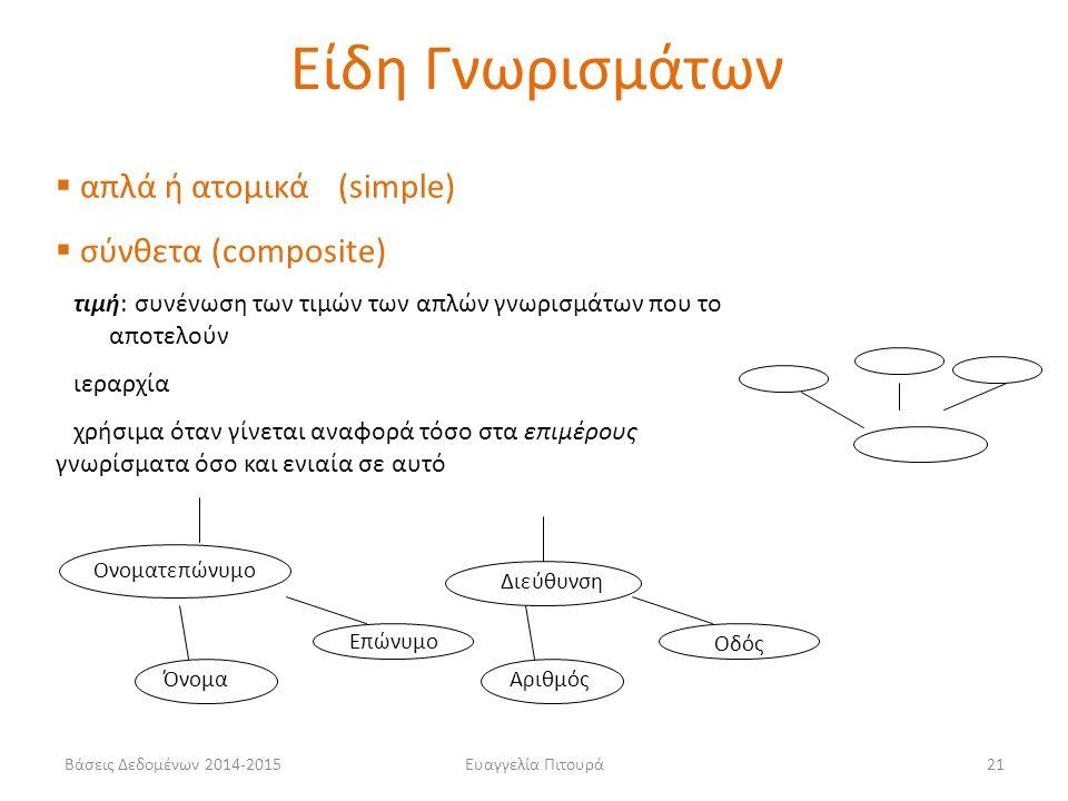 Ευαγγελία Πιτουρά21  απλά ή ατομικά (simple)  σύνθετα (composite) τιμή: συνένωση των τιμών των απλών γνωρισμάτων που το αποτελούν ιεραρχία χρήσιμα όταν γίνεται αναφορά τόσο στα επιμέρους γνωρίσματα όσο και ενιαία σε αυτό Διεύθυνση Οδός Αριθμός Είδη Γνωρισμάτων Ονοματεπώνυμο Επώνυμο Όνομα Βάσεις Δεδομένων 2014-2015