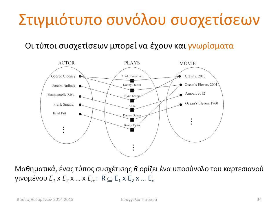 Ευαγγελία Πιτουρά34 Στιγμιότυπο συνόλου συσχετίσεων Βάσεις Δεδομένων 2014-2015 Μαθηματικά, ένας τύπος συσχέτισης R ορίζει ένα υποσύνολο του καρτεσιανού γινομένου Ε 1 x Ε 2 x … x Ε n.: R  E 1 x E 2 x … E n Οι τύποι συσχετίσεων μπορεί να έχουν και γνωρίσματα
