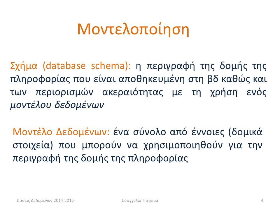 Ευαγγελία Πιτουρά15 Μοντέλο Οντοτήτων/Συσχετίσεων (Ο/Σ) - Entity- Relationship Model (ER)  Γραφικό μοντέλο  Δύο βασικά δομικά στοιχεία/έννοιες: Οντότητες και Συσχετίσεις  Περιγραφή του σχήματος Εννοιολογικός σχεδιασμός με το Μοντέλο Οντοτήτων/Συσχετίσεων Βάσεις Δεδομένων 2014-2015