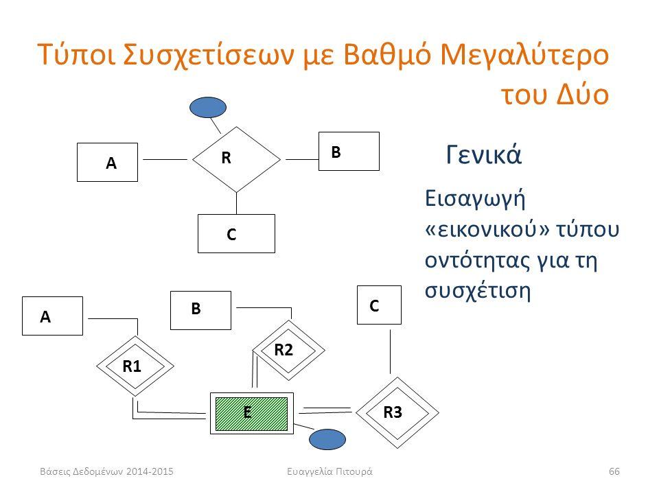 Ευαγγελία Πιτουρά66 R A B C A B C R1 R2 R3E Εισαγωγή «εικονικού» τύπου οντότητας για τη συσχέτιση Γενικά Τύποι Συσχετίσεων με Βαθμό Μεγαλύτερο του Δύο Βάσεις Δεδομένων 2014-2015