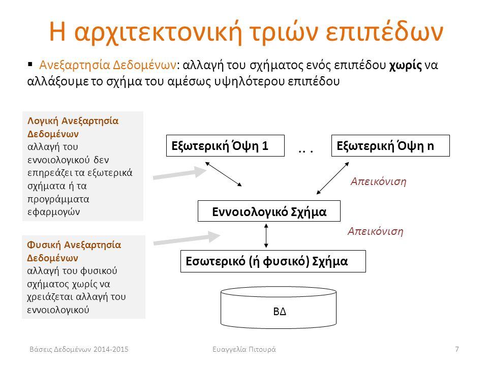 Ευαγγελία Πιτουρά18 Τύπος οντοτήτων (entity type)  Ορίζει ένα σύνολο από οντότητες που έχουν τα ίδια γνωρίσματα  Περιγράφεται από ένα όνομα και μια λίστα γνωρισμάτων Περιγράφει το σχήμα ή πρόθεση Οντότητα  Ένα συγκεκριμένο αντικείμενο με φυσική ύπαρξη  Μια συγκεκριμένη οντότητα έχει μια τιμή για καθένα από τα γνωρίσματα Σύνολο οντοτήτων - ανάπτυξη Οντότητες Γνώρισμα/Πεδίο (attribute): ιδιότητες, χαρακτηριστικά Βάσεις Δεδομένων 2014-2015