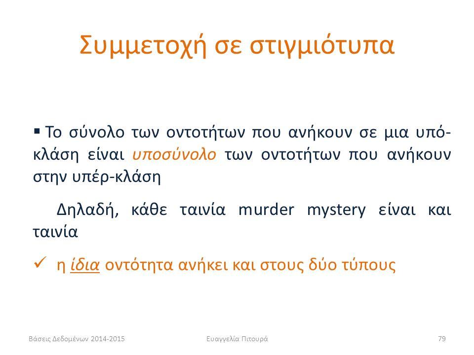Ευαγγελία Πιτουρά79  Το σύνολο των οντοτήτων που ανήκουν σε μια υπό- κλάση είναι υποσύνολο των οντοτήτων που ανήκουν στην υπέρ-κλάση Δηλαδή, κάθε ταινία murder mystery είναι και ταινία η ίδια οντότητα ανήκει και στους δύο τύπους Συμμετοχή σε στιγμιότυπα Βάσεις Δεδομένων 2014-2015
