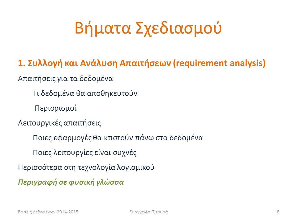 Ευαγγελία Πιτουρά9 Θέλουμε να κατασκευάσουμε μια βάση δεδομένων με πληροφορίες για αξιολογήσεις εστιατορίων από χρήστες.