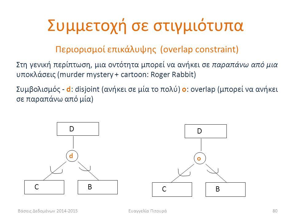 Ευαγγελία Πιτουρά80 Περιορισμοί επικάλυψης (overlap constraint) Στη γενική περίπτωση, μια οντότητα μπορεί να ανήκει σε παραπάνω από μια υποκλάσεις (murder mystery + cartoon: Roger Rabbit) Συμβολισμός - d: disjoint (ανήκει σε μία το πολύ) o: overlap (μπορεί να ανήκει σε παραπάνω από μία) D C d B D C o B Συμμετοχή σε στιγμιότυπα Βάσεις Δεδομένων 2014-2015