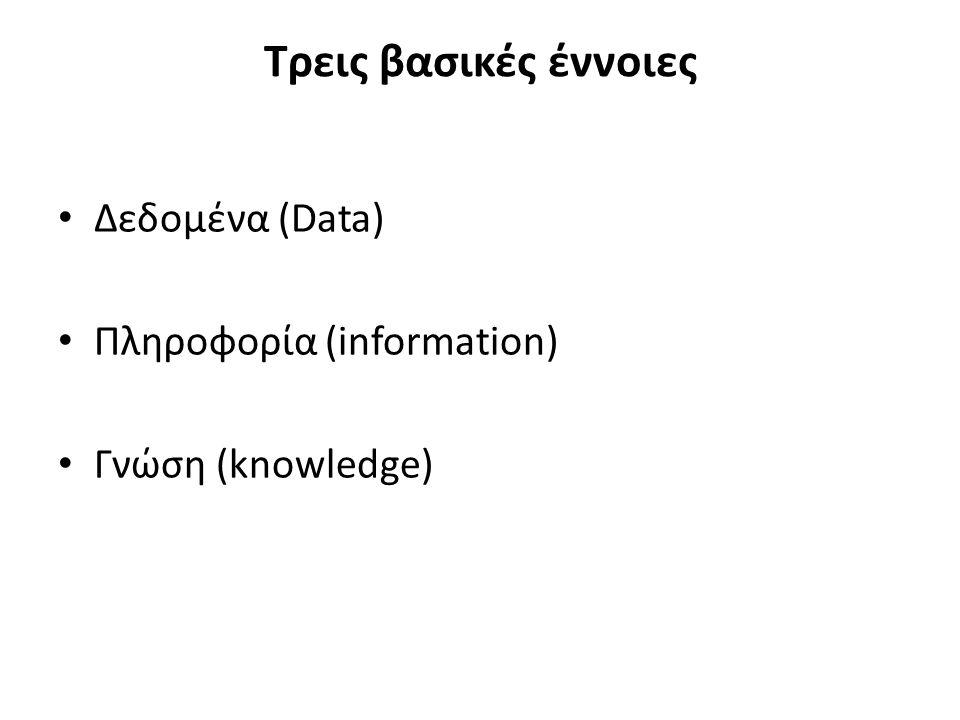 Τρεις βασικές έννοιες Δεδομένα (Data) Πληροφορία (information) Γνώση (knowledge)