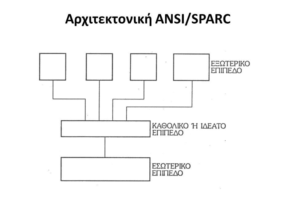Αρχιτεκτονική ANSI/SPARC
