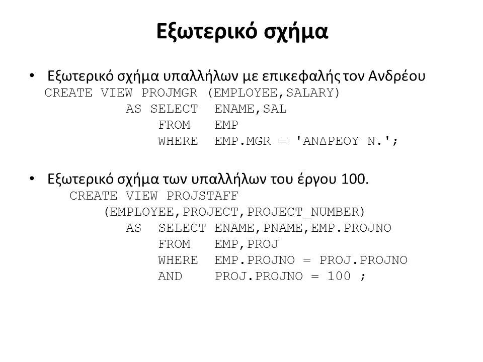Εξωτερικό σχήμα Εξωτερικό σχήμα υπαλλήλων με επικεφαλής τον Ανδρέου CREATE VIEW PROJMGR (EMPLOYEE,SALARY) AS SELECT ENAME,SAL FROM EMP WHERE EMP.MGR = ΑΝΔΡΕΟΥ Ν. ; Εξωτερικό σχήμα των υπαλλήλων του έργου 100.
