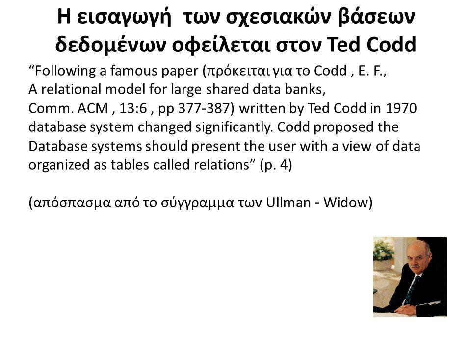 Δημιουργήστε τη βάση και τους δύο πίνακες και εισάγετε στοιχεία CREATE TABLE DEPT(DEPTNO NUMBER(2) NOT NULL, DNAME VARCHAR2(14), LOC VARCHAR2(14)); CREATE TABLE EMP(EMPNO NUMBER(4) NOT NULL, ENAME VARCHAR2(10), JOB VARCHAR2(25), HIREDATE DATE, MGR NUMBER(4), SAL NUMBER(7,2), COMM NUMBER(7,2), DEPTNO NUMBER(2)); INSERT INTO DEPT(DEPTNO, DNAME, LOC) VALUES (10, ACCOUNTING , NEW YORK ); INSERT INTO EMP VALUES (10, CODD , ANALYST , 01/01/1989 , 15, 3000, NULL, 10);