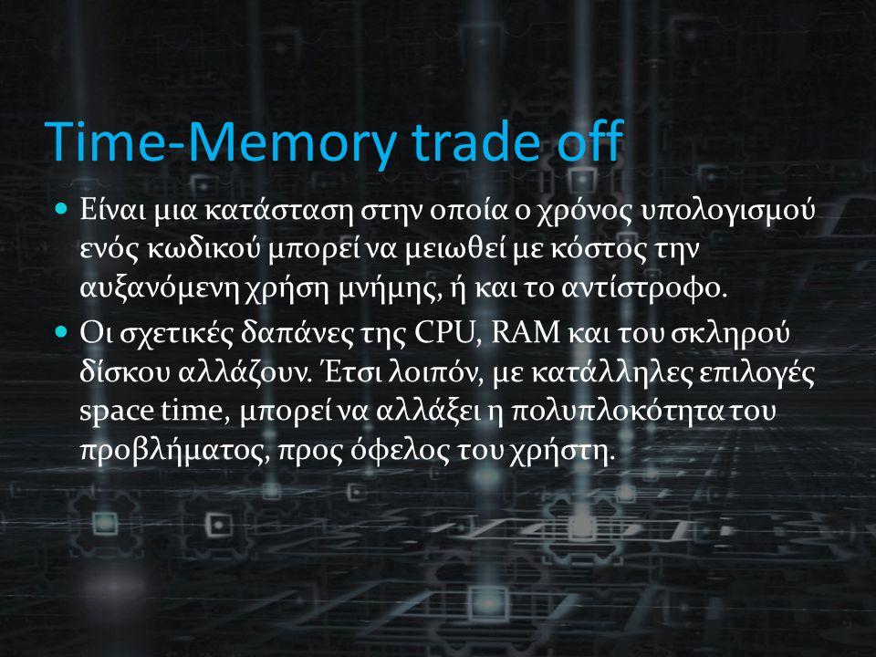 Time-Memory trade off Είναι μια κατάσταση στην οποία ο χρόνος υπολογισμού ενός κωδικού μπορεί να μειωθεί με κόστος την αυξανόμενη χρήση μνήμης, ή και το αντίστροφο.