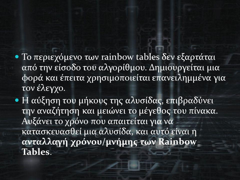 Το περιεχόμενο των rainbow tables δεν εξαρτάται από την είσοδο του αλγορίθμου. Δημιουργείται μια φορά και έπειτα χρησιμοποιείται επανειλημμένα για τον