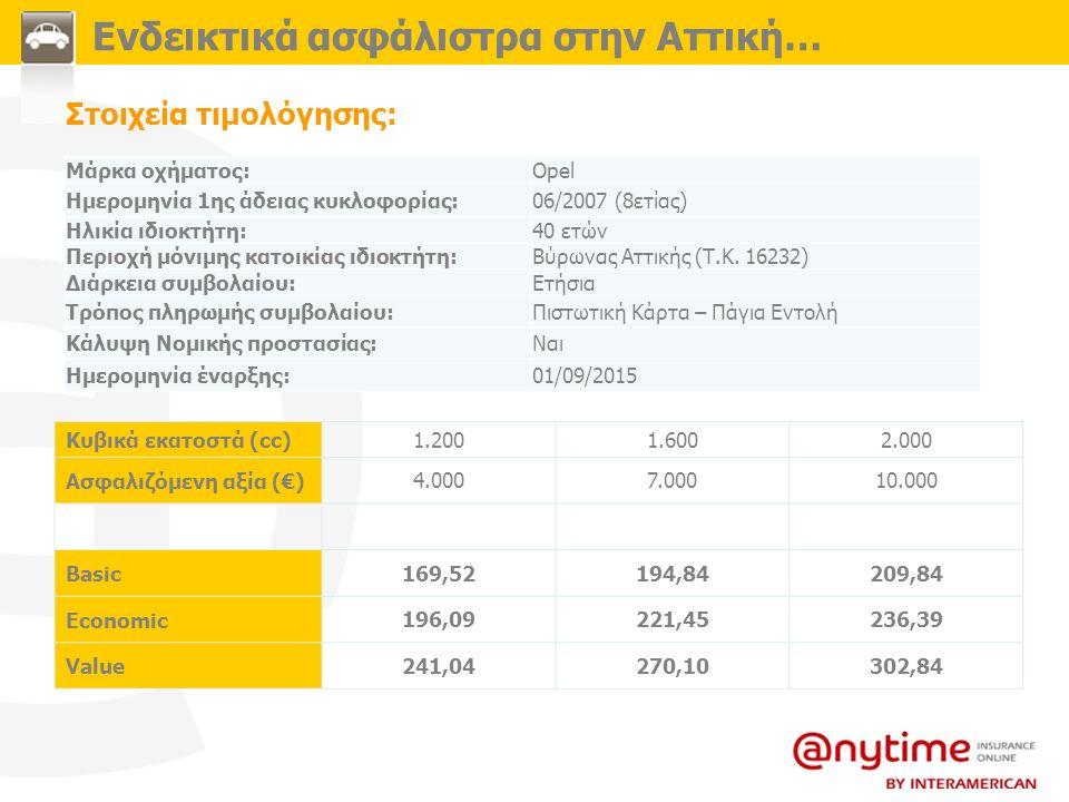 Στοιχεία τιμολόγησης: Ενδεικτικά ασφάλιστρα στην Αττική… Μάρκα οχήματος:Opel Ημερομηνία 1ης άδειας κυκλοφορίας:06/2007 (8ετίας) Ηλικία ιδιοκτήτη:40 ετ