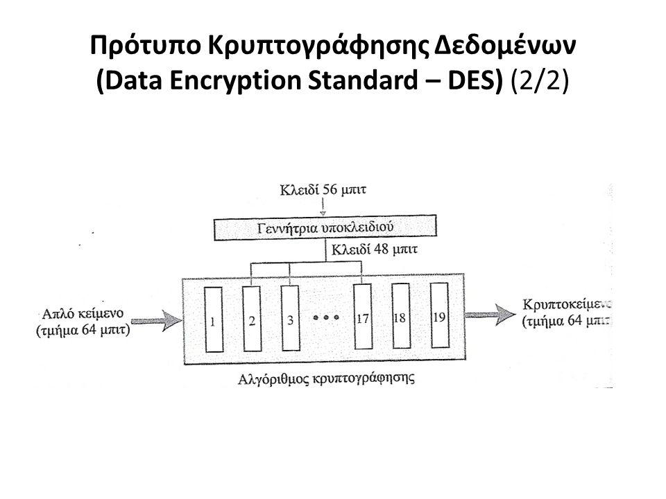 Πρότυπο Κρυπτογράφησης Δεδομένων (Data Encryption Standard – DES) (2/2)