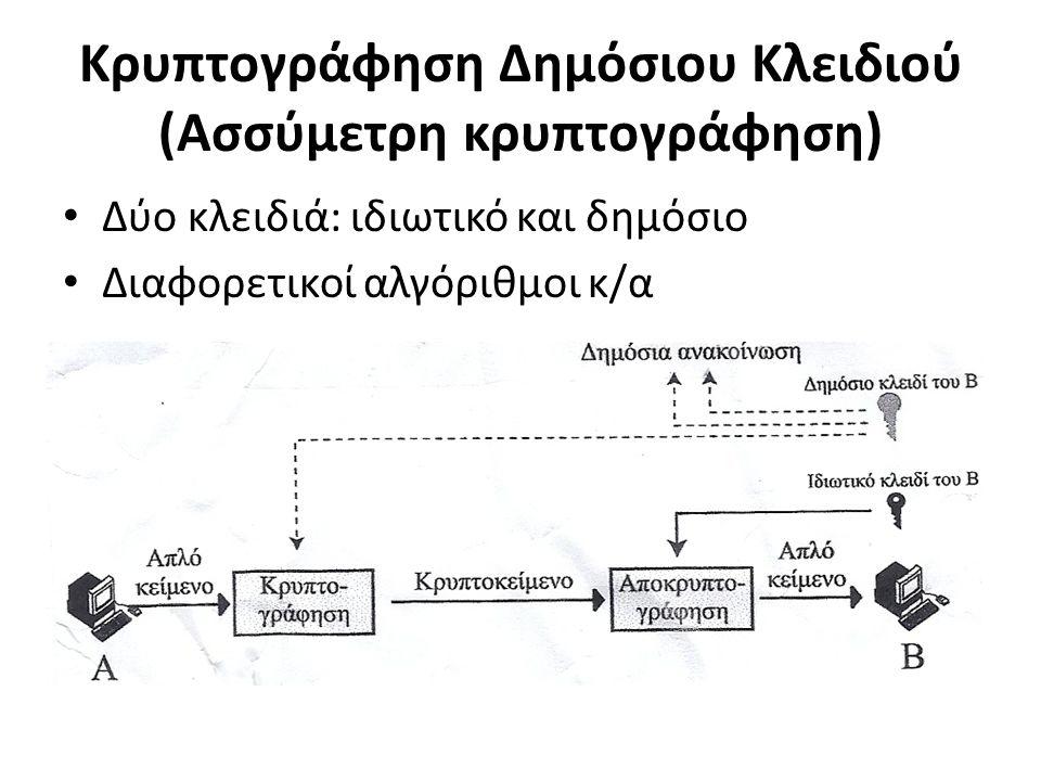 Κρυπτογράφηση Δημόσιου Κλειδιού (Ασσύμετρη κρυπτογράφηση) Δύο κλειδιά: ιδιωτικό και δημόσιο Διαφορετικοί αλγόριθμοι κ/α
