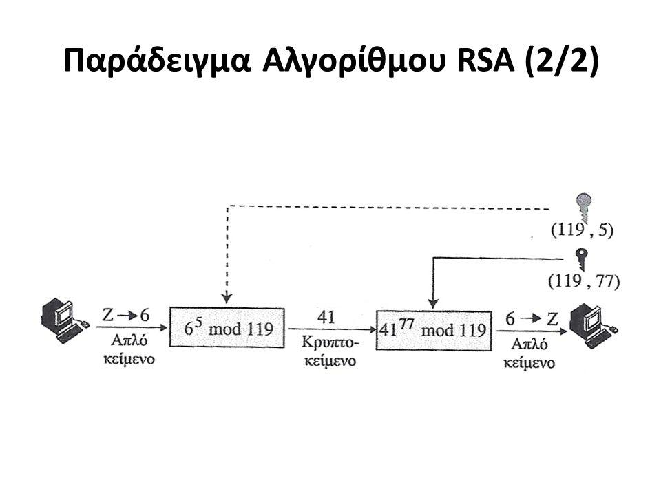 Παράδειγμα Αλγορίθμου RSA (2/2)