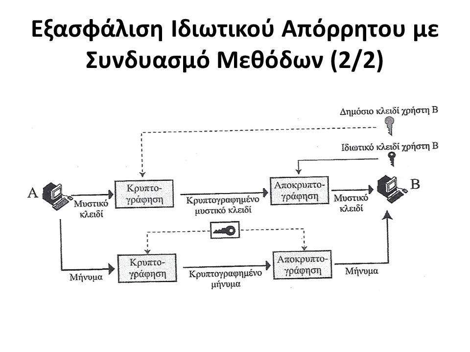 Εξασφάλιση Ιδιωτικού Απόρρητου με Συνδυασμό Μεθόδων (2/2)