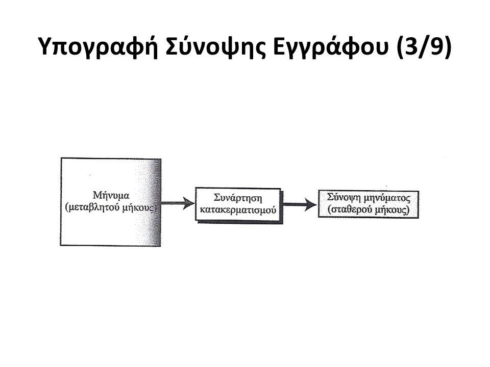 Υπογραφή Σύνοψης Εγγράφου (3/9)