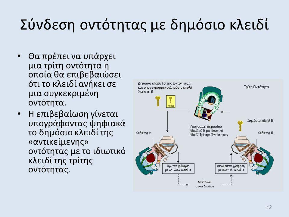 42 Σύνδεση οντότητας με δημόσιο κλειδί Θα πρέπει να υπάρχει μια τρίτη οντότητα η οποία θα επιβεβαιώσει ότι το κλειδί ανήκει σε μια συγκεκριμένη οντότητα.