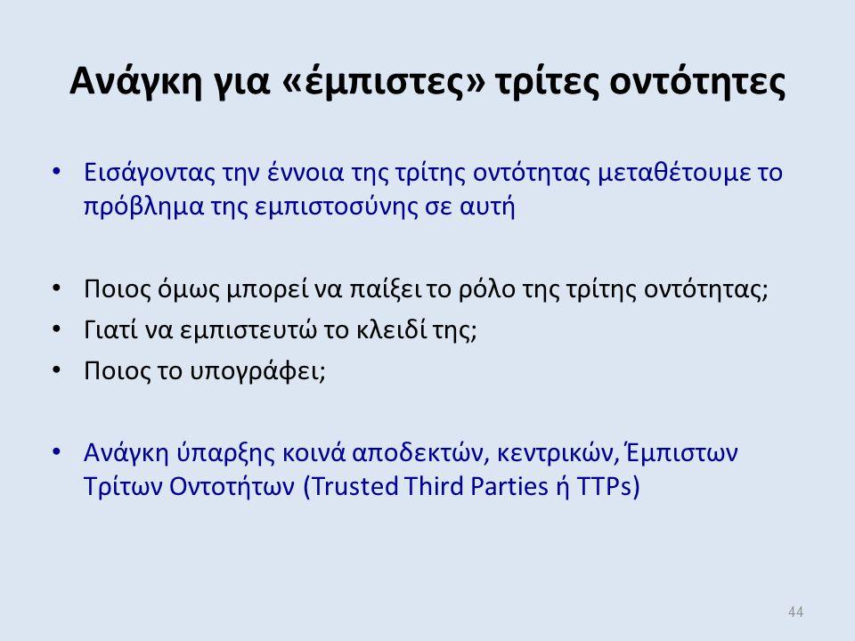 44 Ανάγκη για «έμπιστες» τρίτες οντότητες Εισάγοντας την έννοια της τρίτης οντότητας μεταθέτουμε το πρόβλημα της εμπιστοσύνης σε αυτή Ποιος όμως μπορεί να παίξει το ρόλο της τρίτης οντότητας; Γιατί να εμπιστευτώ το κλειδί της; Ποιος το υπογράφει; Ανάγκη ύπαρξης κοινά αποδεκτών, κεντρικών, Έμπιστων Τρίτων Οντοτήτων (Trusted Third Parties ή TTPs)