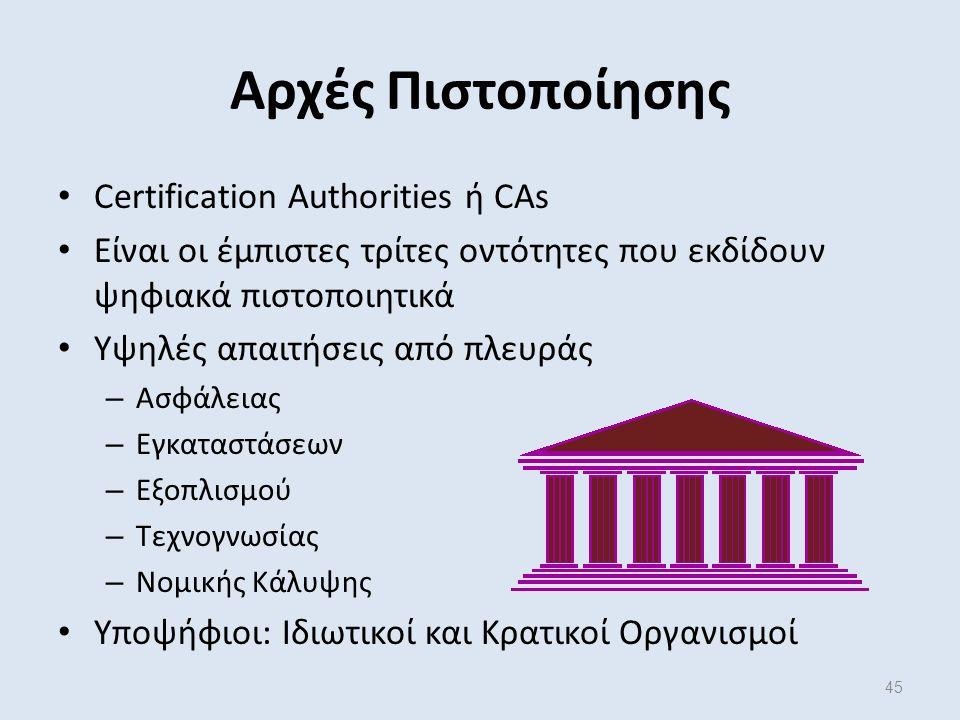 45 Αρχές Πιστοποίησης Certification Authorities ή CAs Είναι οι έμπιστες τρίτες οντότητες που εκδίδουν ψηφιακά πιστοποιητικά Υψηλές απαιτήσεις από πλευράς – Ασφάλειας – Εγκαταστάσεων – Εξοπλισμού – Τεχνογνωσίας – Νομικής Κάλυψης Υποψήφιοι: Ιδιωτικοί και Κρατικοί Οργανισμοί