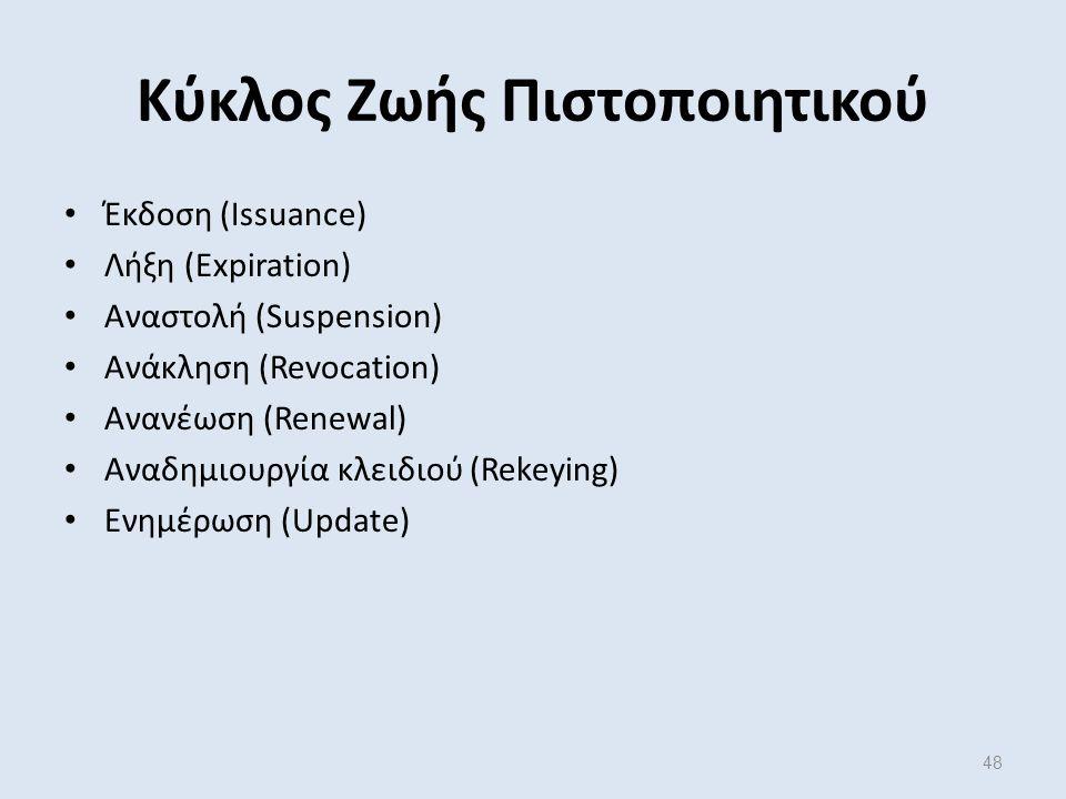 48 Κύκλος Ζωής Πιστοποιητικού Έκδοση (Issuance) Λήξη (Expiration) Αναστολή (Suspension) Ανάκληση (Revocation) Ανανέωση (Renewal) Αναδημιουργία κλειδιού (Rekeying) Ενημέρωση (Update)