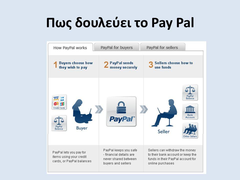 Πως δουλεύει το Pay Pal