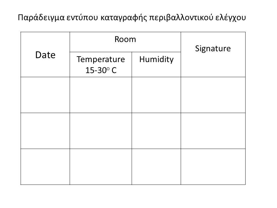 Date Room Signature Temperature 15-30 o C Humidity Παράδειγμα εντύπου καταγραφής περιβαλλοντικού ελέγχου