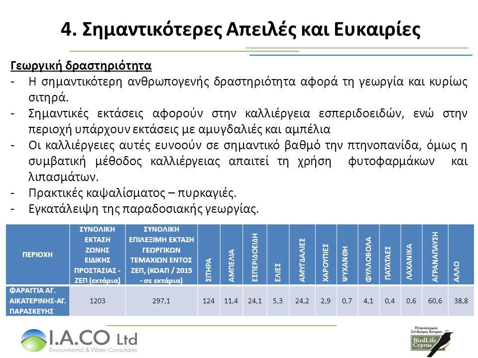 4. Σημαντικότερες Απειλές και Ευκαιρίες Γεωργική δραστηριότητα -Η σημαντικότερη ανθρωπογενής δραστηριότητα αφορά τη γεωργία και κυρίως σιτηρά. -Σημαντ
