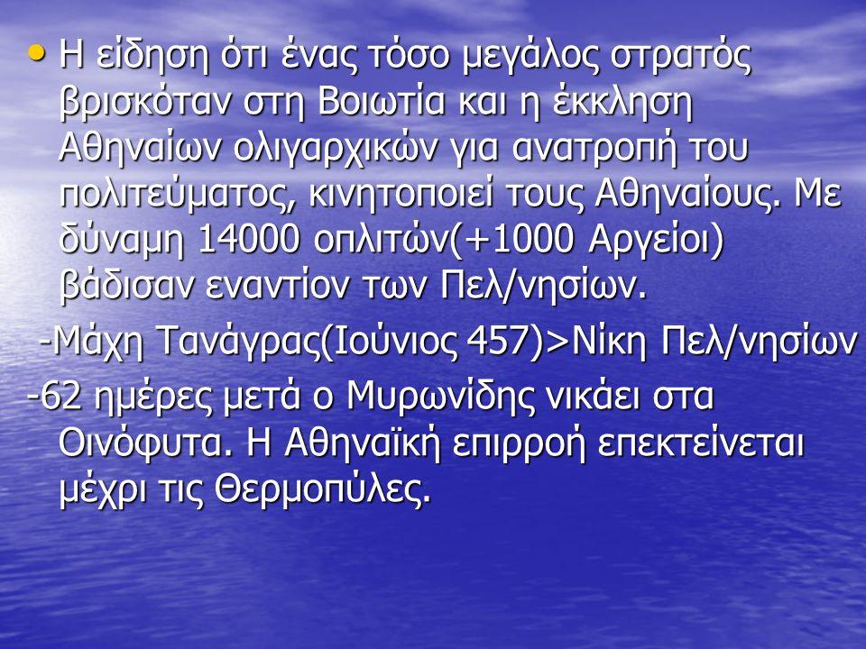 Η είδηση ότι ένας τόσο μεγάλος στρατός βρισκόταν στη Βοιωτία και η έκκληση Αθηναίων ολιγαρχικών για ανατροπή του πολιτεύματος, κινητοποιεί τους Αθηναί
