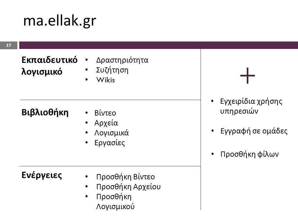ma.ellak.gr Εκπαιδευτικό λογισμικό Βιβλιοθήκη Ενέργειες Βίντεο Αρχεία Λογισμικά Εργασίες Προσθήκη Βίντεο Προσθήκη Αρχείου Προσθήκη Λογισμικού Δραστηριότητα Συζήτηση Wikis Εγχειρίδια χρήσης υπηρεσιών Εγγραφή σε ομάδες Προσθήκη φίλων 17