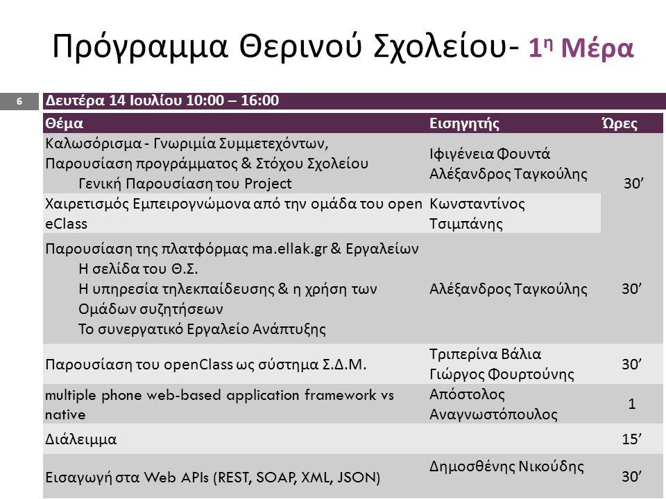 Πρόγραμμα Θερινού Σχολείου- 1 η Μέρα ΘέμαΕισηγητήςΏρες Καλωσόρισμα - Γνωριμία Συμμετεχόντων, Παρουσίαση προγράμματος & Στόχου Σχολείου Γενική Παρουσίαση του Project Ιφιγένεια Φουντά Αλέξανδρος Ταγκούλης 30' Χαιρετισμός Εμπειρογνώμονα από την ομάδα του open eClass Κωνσταντίνος Τσιμπάνης Παρουσίαση της πλατφόρμας ma.ellak.gr & Εργαλείων Η σελίδα του Θ.