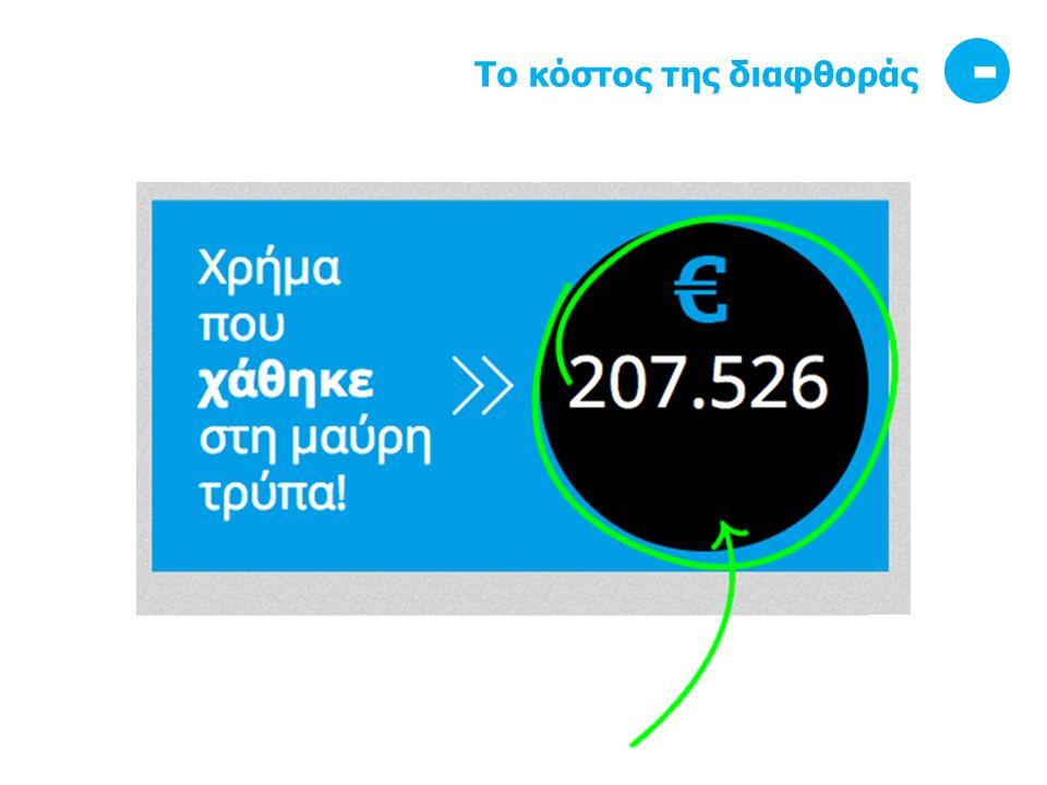 Το κόστος της διαφθοράς