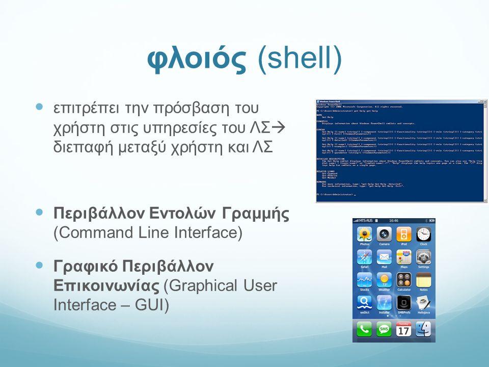 φλοιός (shell) επιτρέπει την πρόσβαση του χρήστη στις υπηρεσίες του ΛΣ  διεπαφή μεταξύ χρήστη και ΛΣ Περιβάλλον Εντολών Γραμμής (Command Line Interface) Γραφικό Περιβάλλον Επικοινωνίας (Graphical User Interface – GUI)