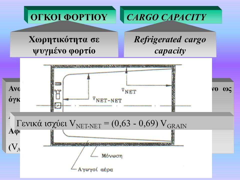 ΟΓΚΟΙ ΦΟΡΤΙΟΥ Χωρητικότητα σε ψυγμένο φορτίο Αναφέρεται στον εκμεταλλεύσιμο όγκο ψύξης, μετρούμενο ως όγκο BALE εσωτερικώς της μονωτικής επένδυσης ( V NET ).