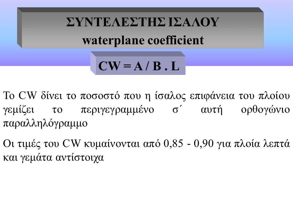 ΣΥΝΤΕΛΕΣΤΗΣ ΙΣΑΛΟΥ waterplane coefficient Α = εμβαδό ισάλου επιφανείας Β = πλάτος κατασκευής L = μήκος ισάλου Το CW δίνει το ποσοστό που η ίσαλος επιφάνεια του πλοίου γεμίζει το περιγεγραμμένο σ΄ αυτή ορθογώνιο παραλληλόγραμμο Οι τιμές του CW κυμαίνονται από 0,85 - 0,90 για πλοία λεπτά και γεμάτα αντίστοιχα CW = A / B.