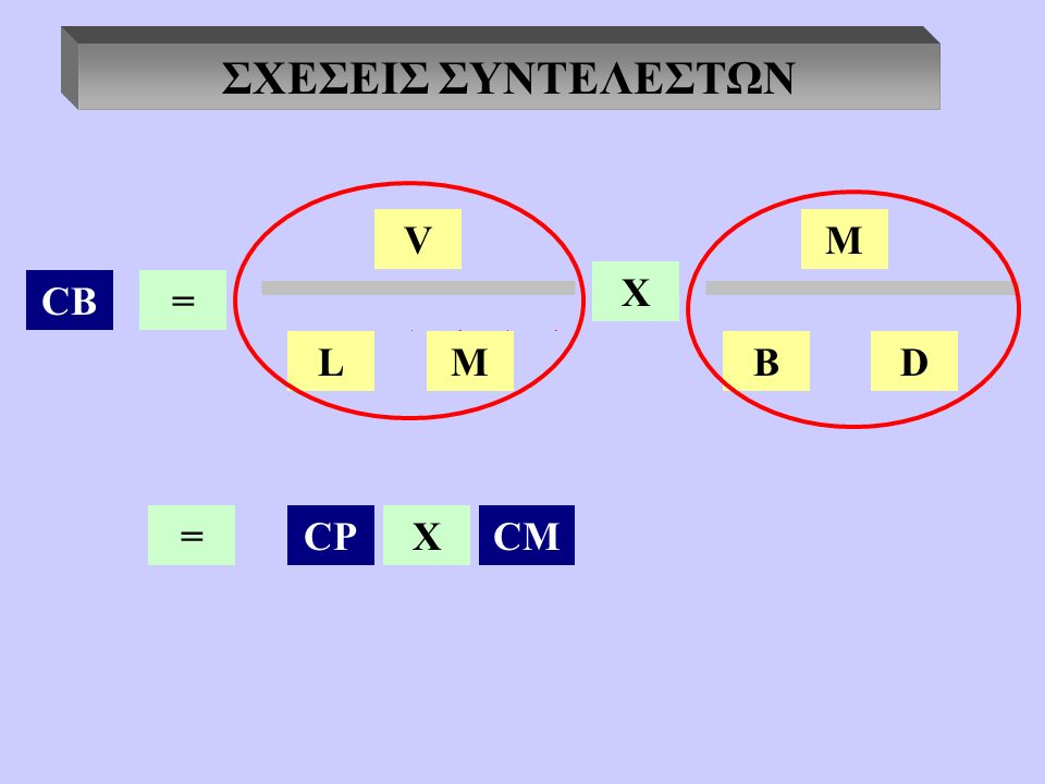 ΣΧΕΣΕΙΣ ΣΥΝΤΕΛΕΣΤΩΝ CB= V L X M BD =CPCMX BDM