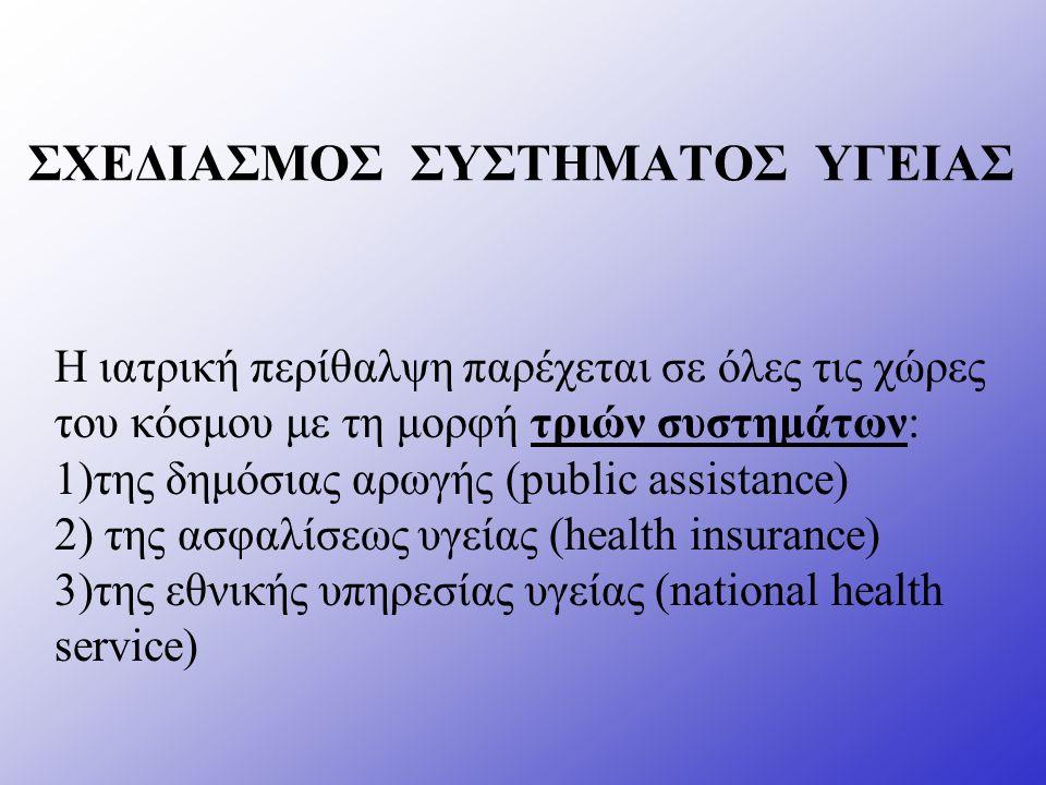 ΣΧΕΔΙΑΣΜΟΣ ΣΥΣΤΗΜΑΤΟΣ ΥΓΕΙΑΣ Η ιατρική περίθαλψη παρέχεται σε όλες τις χώρες του κόσμου με τη μορφή τριών συστημάτων: 1)της δημόσιας αρωγής (public assistance) 2) της ασφαλίσεως υγείας (health insurance) 3)της εθνικής υπηρεσίας υγείας (national health service)