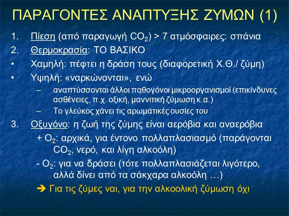 ΠΑΡΑΓΟΝΤΕΣ ΑΝΑΠΤΥΞΗΣ ΖΥΜΩΝ (1) 1.Πίεση (από παραγωγή CO 2 ) > 7 ατμόσφαιρες: σπάνια 2.Θερμοκρασία: ΤΟ ΒΑΣΙΚΟ Χαμηλή: πέφτει η δράση τους (διαφορετική