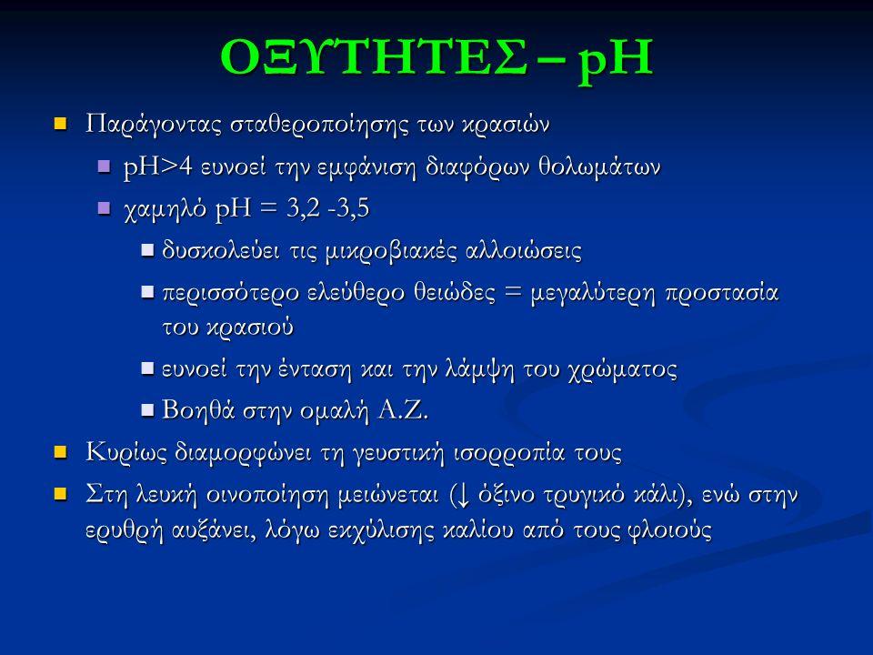 ΟΞΥΤΗΤΕΣ – pH Παράγοντας σταθεροποίησης των κρασιών Παράγοντας σταθεροποίησης των κρασιών pH>4 ευνοεί την εμφάνιση διαφόρων θολωμάτων pH>4 ευνοεί την